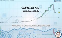 VARTA AG O.N. - Wöchentlich