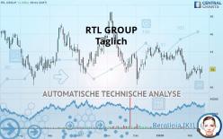 RTL GROUP - Täglich