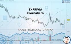 EXPRIVIA - Journalier