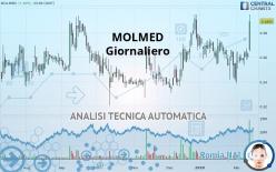 MOLMED - Journalier