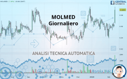 MOLMED - Giornaliero