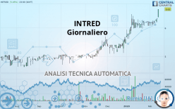INTRED - Giornaliero