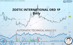 ZOETIC INTERNATIONAL ORD 1P - Daily