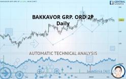 BAKKAVOR GRP. ORD 2P - Daily