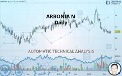 ARBONIA N - Daily