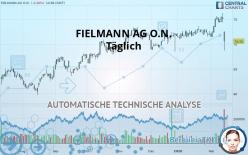 FIELMANN AG O.N. - Täglich