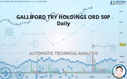 GALLIFORD TRY HOLDINGS ORD 50P - Daily