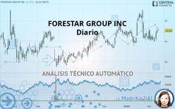 FORESTAR GROUP INC - Diario