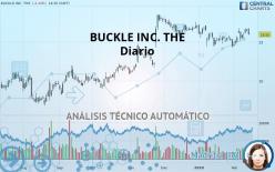 BUCKLE INC. THE - Diario