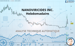 NANOVIRICIDES INC. - Hebdomadaire