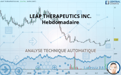 LEAP THERAPEUTICS INC. - Hebdomadaire
