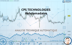 CPS TECHNOLOGIES - Hebdomadaire