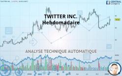 TWITTER INC. - Hebdomadaire