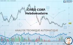 CIVEO CORP. - Hebdomadaire