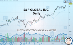 S&P GLOBAL INC. - Daily
