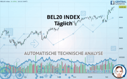BEL20 INDEX - Täglich