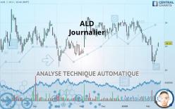 ALD - Journalier