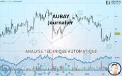 AUBAY - Journalier