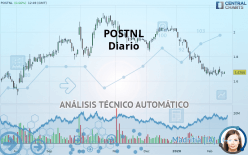 POSTNL - Diário