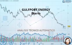 GULFPORT ENERGY - Diário