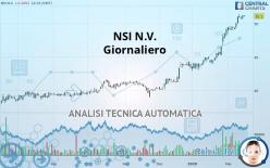 NSI N.V. - Diário