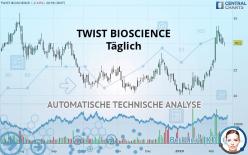 TWIST BIOSCIENCE - Diário