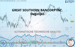 GREAT SOUTHERN BANCORP INC. - Diário