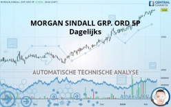 MORGAN SINDALL GRP. ORD 5P - Dagelijks
