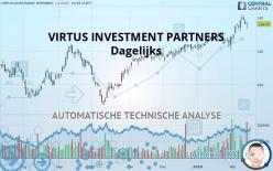 VIRTUS INVESTMENT PARTNERS - Dagligen