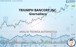 TRIUMPH BANCORP INC. - Journalier