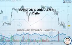 MARSTON S ORD 7.375P - Päivittäin