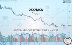 DKK/MXN - 1 tim