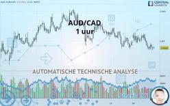 AUD/CAD - 1 tim