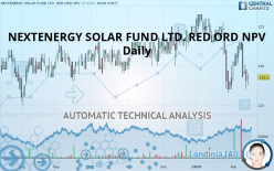 NEXTENERGY SOLAR FUND LTD. RED ORD NPV - Daily