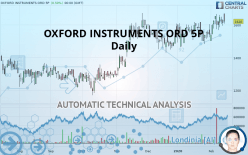 OXFORD INSTRUMENTS ORD 5P - Daily