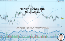 PITNEY BOWES INC. - Journalier