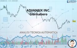 ADVANSIX INC. - Journalier