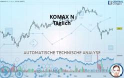 KOMAX N - Täglich