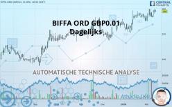 BIFFA ORD GBP0.01 - Dagelijks