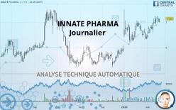INNATE PHARMA - Daily