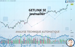 GETLINK SE - Journalier