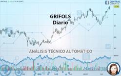 GRIFOLS - Diario