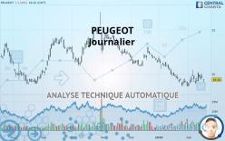 PEUGEOT - Dagelijks