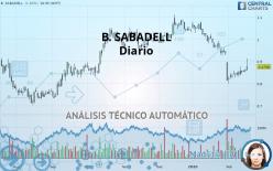 B. SABADELL - Dagelijks