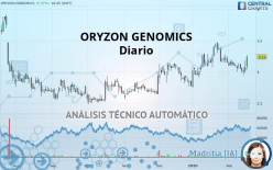 ORYZON GENOMICS - Dagelijks