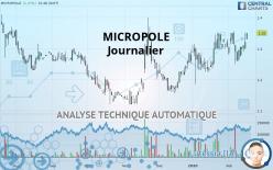 MICROPOLE - Dagelijks