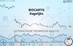BIOCARTIS - Dagelijks