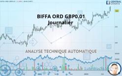 BIFFA ORD GBP0.01 - Diário