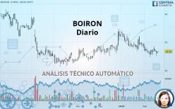 BOIRON - Diario