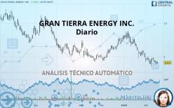 GRAN TIERRA ENERGY INC. - Diario